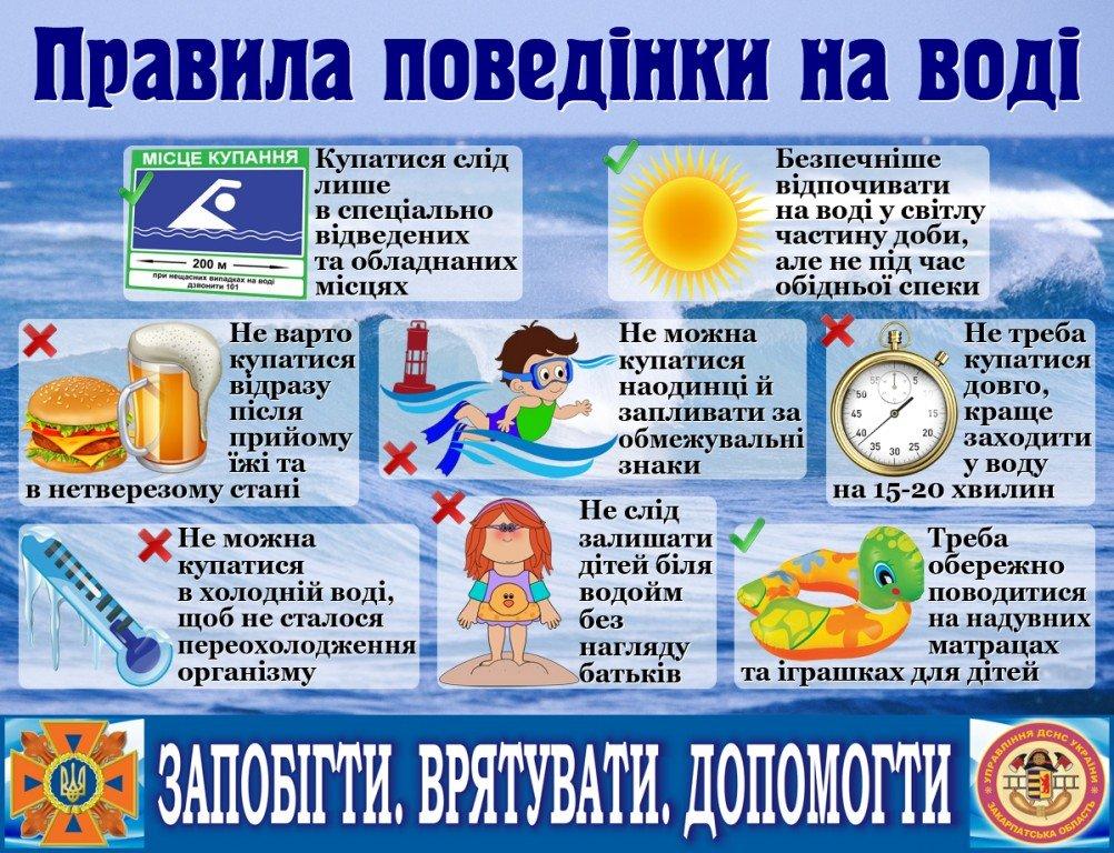 Правила поведінки на воді: що треба знати