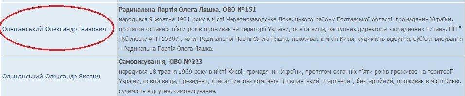 ЦВК зареєструвала перших кандидатів по 151-му округу