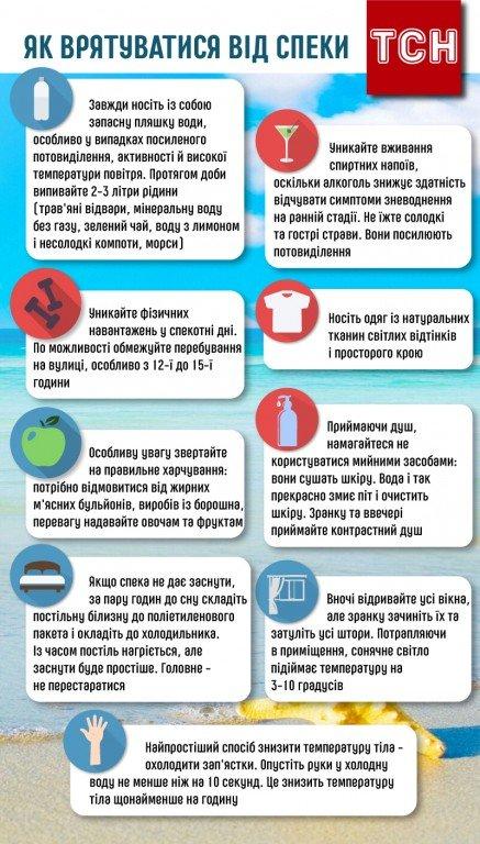 Українців попередели про теплові та сонячні удари: як вберегтись (інфографіка)