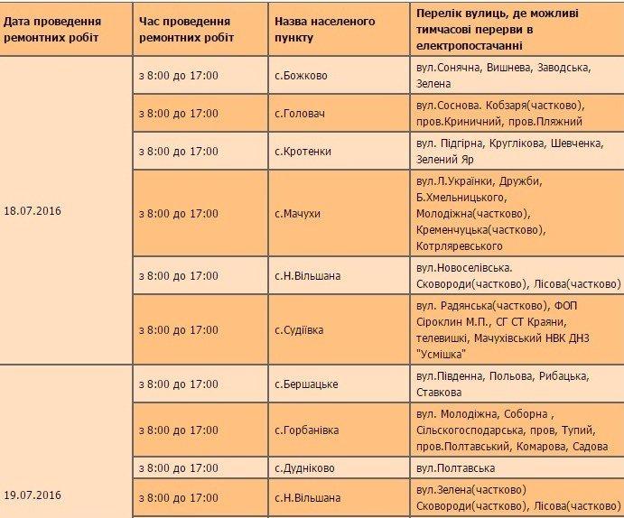 У Полтавському районі вимикатимуть електроенергію: графік з 18 липня