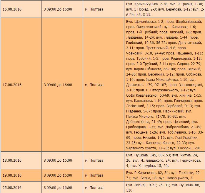 Полтавцям відключатимуть електроенергію: графік з 15 серпня