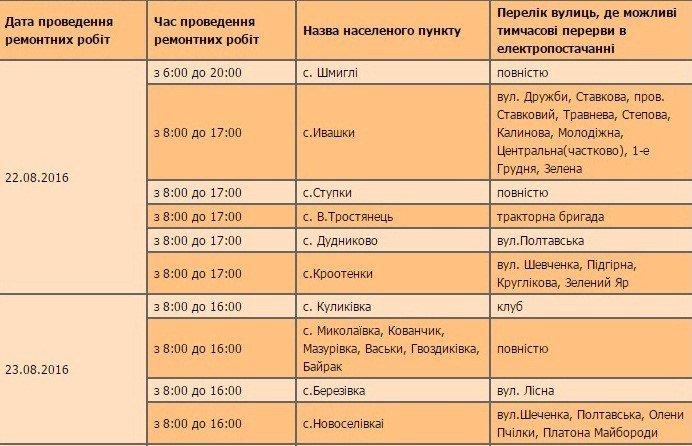 У Полтавському районі вимикатимуть електроенергію: графік з 21 серпня