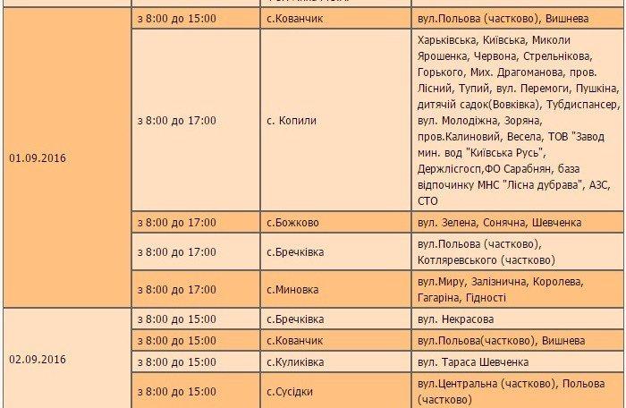 У Полтавському районі вимикатимуть електроенергію: графік з 29 серпня
