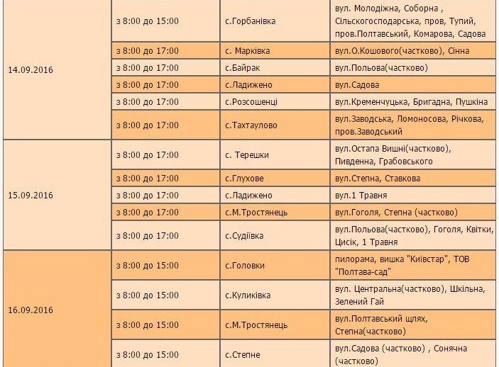 У Полтавському районі вимикатимуть електроенергію: графік з 12 вересня