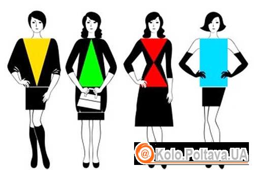 Секрети підбирання одягу  як приховати недоліки та підкреслити ... 935c7c8e425e2