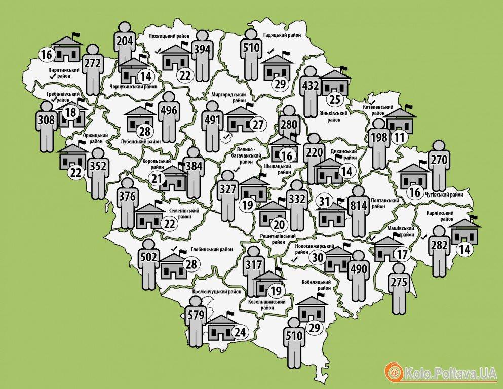 В Україні пропонують зменшити кількість місцевих депутатів