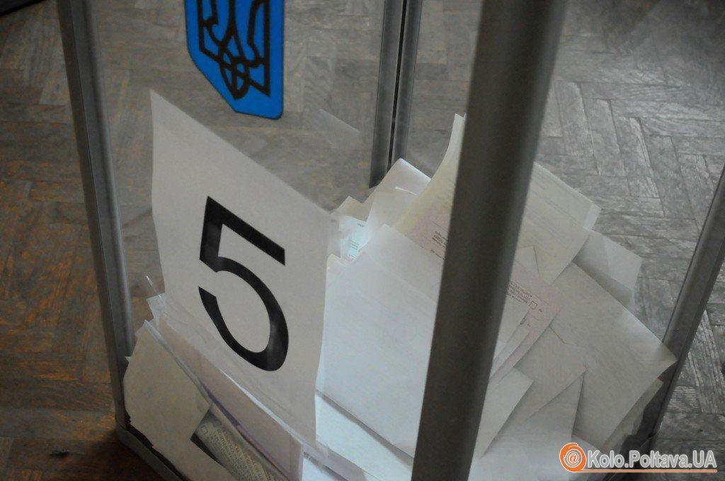 Вибори в Полтаві: результати за партіями до Полтавської міської ради