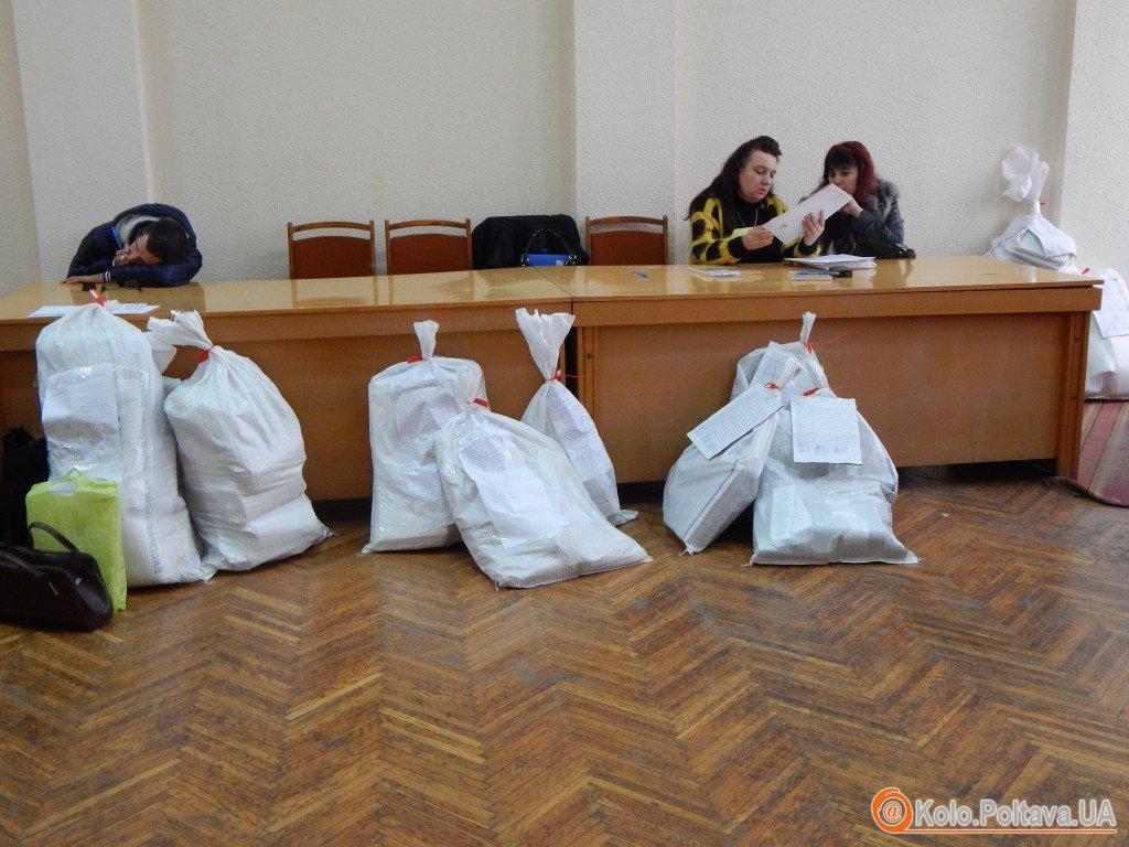 П'ятірка кандидатів-лідерів на посаду міського голови Полтави в Київському районі