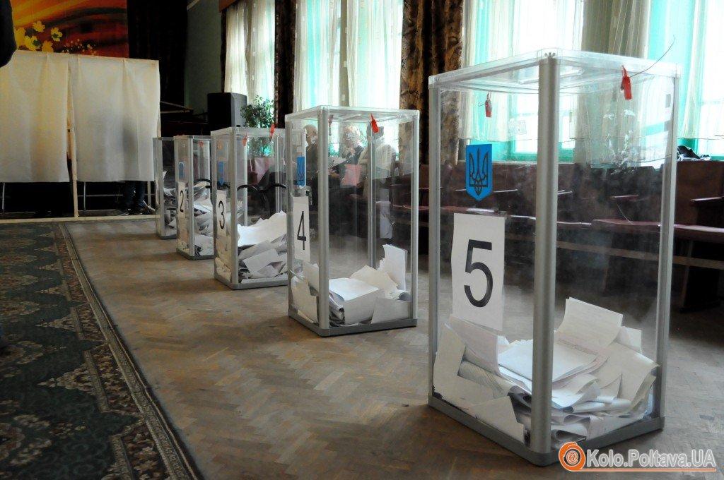 Результати виборів полтавського міського голови